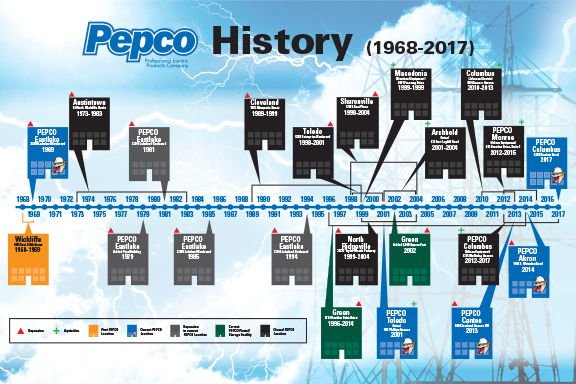 Pepco-Timeline_2017-new-Columbus-web.jpg
