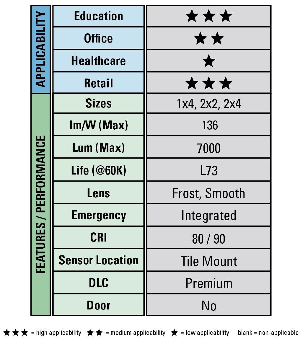 FP-chart