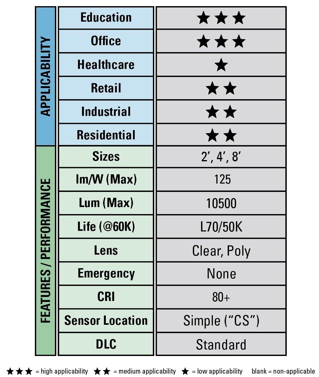 SLSTP-chart